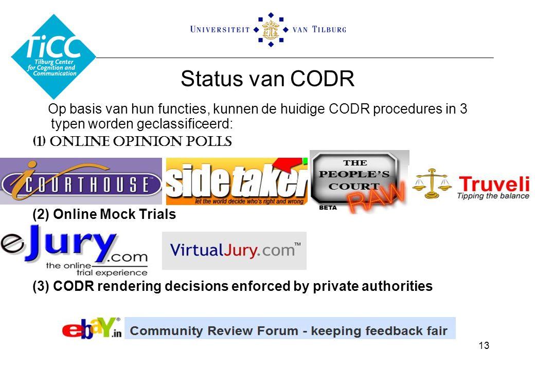 Status van CODR Op basis van hun functies, kunnen de huidige CODR procedures in 3 typen worden geclassificeerd: (1) Online Opinion Polls (2) Online Mo