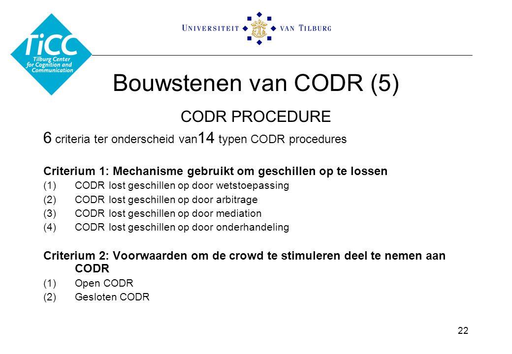 Bouwstenen van CODR (5) CODR PROCEDURE 6 criteria ter onderscheid van 14 typen CODR procedures Criterium 1: Mechanisme gebruikt om geschillen op te lossen (1)CODR lost geschillen op door wetstoepassing (2)CODR lost geschillen op door arbitrage (3)CODR lost geschillen op door mediation (4)CODR lost geschillen op door onderhandeling Criterium 2: Voorwaarden om de crowd te stimuleren deel te nemen aan CODR (1)Open CODR (2)Gesloten CODR 22