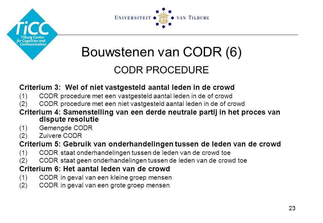 Bouwstenen van CODR (6) CODR PROCEDURE Criterium 3: Wel of niet vastgesteld aantal leden in de crowd (1)CODR procedure met een vastgesteld aantal leden in de of crowd (2)CODR procedure met een niet vastgesteld aantal leden in de of crowd Criterium 4: Samenstelling van een derde neutrale partij in het proces van dispute resolutie (1)Gemengde CODR (2)Zuivere CODR Criterium 5: Gebruik van onderhandelingen tussen de leden van de crowd (1)CODR staat onderhandelingen tussen de leden van de crowd toe (2)CODR staat geen onderhandelingen tussen de leden van de crowd toe Criterium 6: Het aantal leden van de crowd (1)CODR in geval van een kleine groep mensen (2)CODR in geval van een grote groep mensen 23