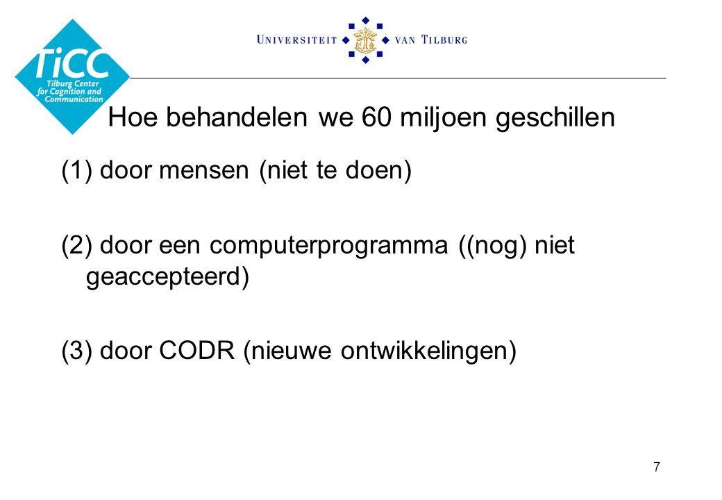 Hoe behandelen we 60 miljoen geschillen (1) door mensen (niet te doen) (2) door een computerprogramma ((nog) niet geaccepteerd) (3) door CODR (nieuwe ontwikkelingen) 7