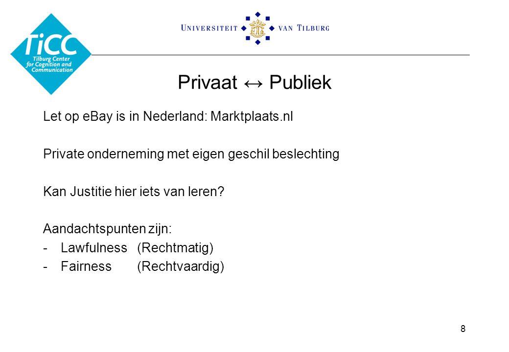 Privaat ↔ Publiek Let op eBay is in Nederland: Marktplaats.nl Private onderneming met eigen geschil beslechting Kan Justitie hier iets van leren.