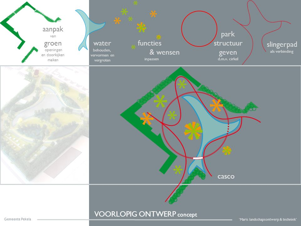 VOORLOPIG ONTWERP concept Gemeente Pekela 'Maris landschapsontwerp & techniek' functies & wensen inpassen water behouden, vervormen en vergroten sling