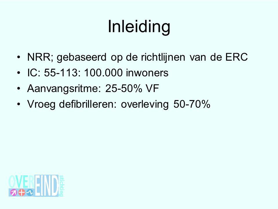 Inleiding NRR; gebaseerd op de richtlijnen van de ERC IC: 55-113: 100.000 inwoners Aanvangsritme: 25-50% VF Vroeg defibrilleren: overleving 50-70%