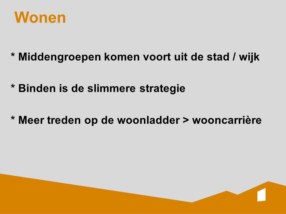 Wonen * Middengroepen komen voort uit de stad / wijk * Binden is de slimmere strategie * Meer treden op de woonladder > wooncarrière