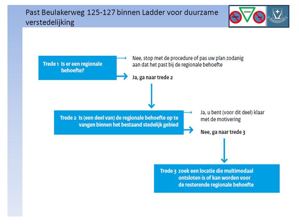 Past Beulakerweg 125-127 binnen Ladder voor duurzame verstedelijking