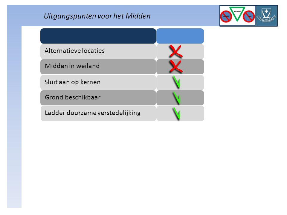 Uitgangspunten voor het Midden Alternatieve locaties Midden in weiland Sluit aan op kernen Grond beschikbaar Ladder duurzame verstedelijking