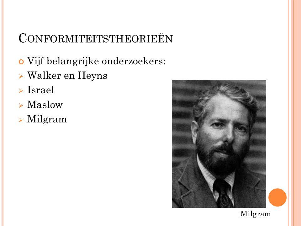 C ONFORMITEITSTHEORIEËN Vijf belangrijke onderzoekers:  Walker en Heyns  Israel  Maslow  Milgram Milgram