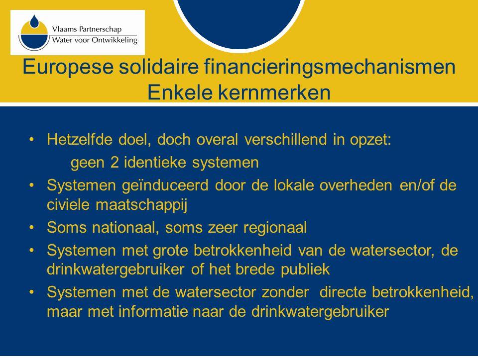 Europese solidaire financieringsmechanismen Enkele kernmerken Hetzelfde doel, doch overal verschillend in opzet: geen 2 identieke systemen Systemen ge