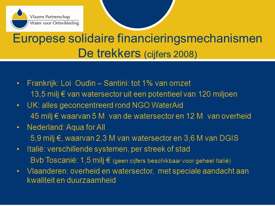 Europese solidaire financieringsmechanismen De trekkers (cijfers 2008) Frankrijk: Loi Oudin – Santini: tot 1% van omzet 13,5 milj € van watersector uit een potentieel van 120 miljoen UK: alles geconcentreerd rond NGO WaterAid 45 milj € waarvan 5 M van de watersector en 12 M van overheid Nederland: Aqua for All 5,9 milj €, waarvan 2,3 M van watersector en 3,6 M van DGIS Italië: verschillende systemen, per streek of stad Bvb Toscanië: 1,5 milj € (geen cijfers beschikbaar voor geheel Italië) Vlaanderen: overheid en watersector, met speciale aandacht aan kwaliteit en duurzaamheid
