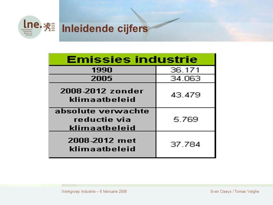 Werkgroep Industrie – 8 februarie 2008Sven Claeys / Tomas Velghe Inleidende cijfers