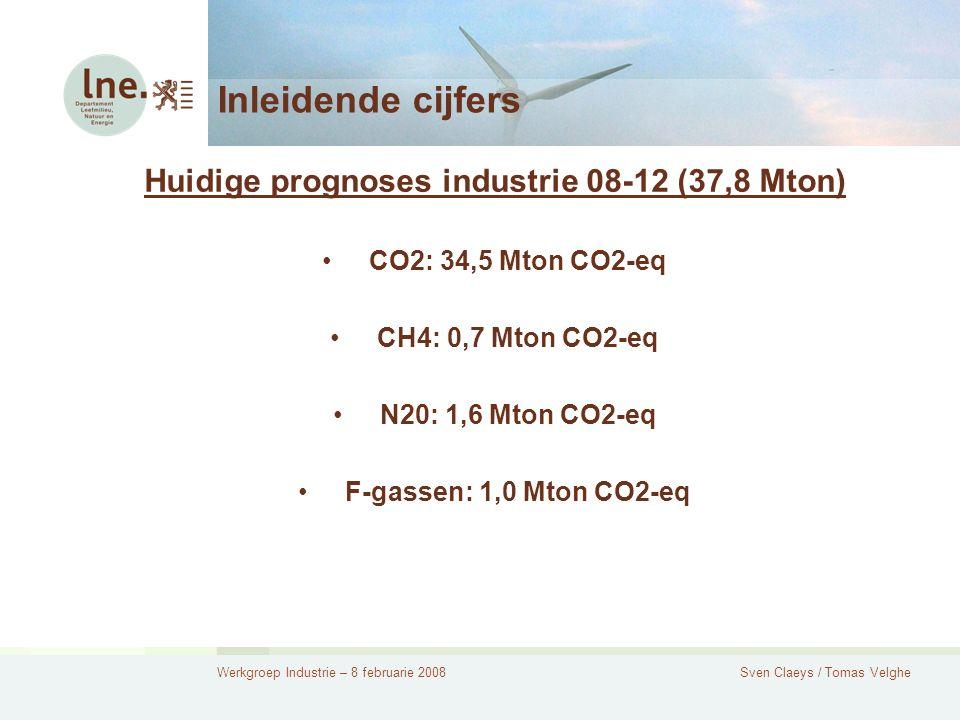 Werkgroep Industrie – 8 februarie 2008Sven Claeys / Tomas Velghe Inleidende cijfers Huidige prognoses industrie 08-12 (37,8 Mton) CO2: 34,5 Mton CO2-eq CH4: 0,7 Mton CO2-eq N20: 1,6 Mton CO2-eq F-gassen: 1,0 Mton CO2-eq