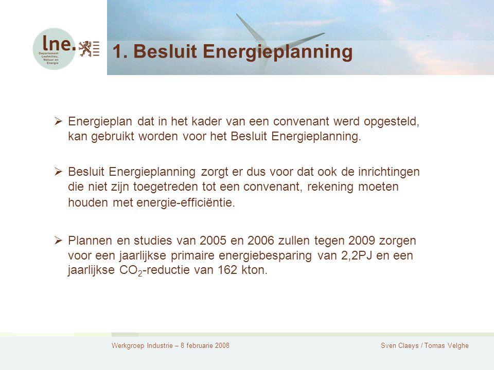 Werkgroep Industrie – 8 februarie 2008Sven Claeys / Tomas Velghe 1.