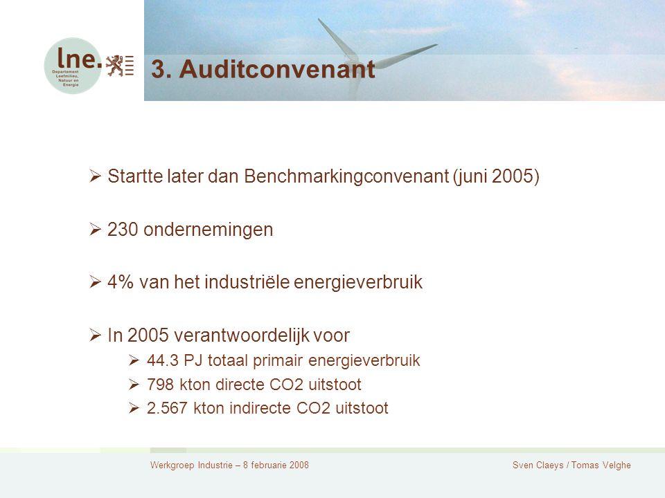 Werkgroep Industrie – 8 februarie 2008Sven Claeys / Tomas Velghe 3.