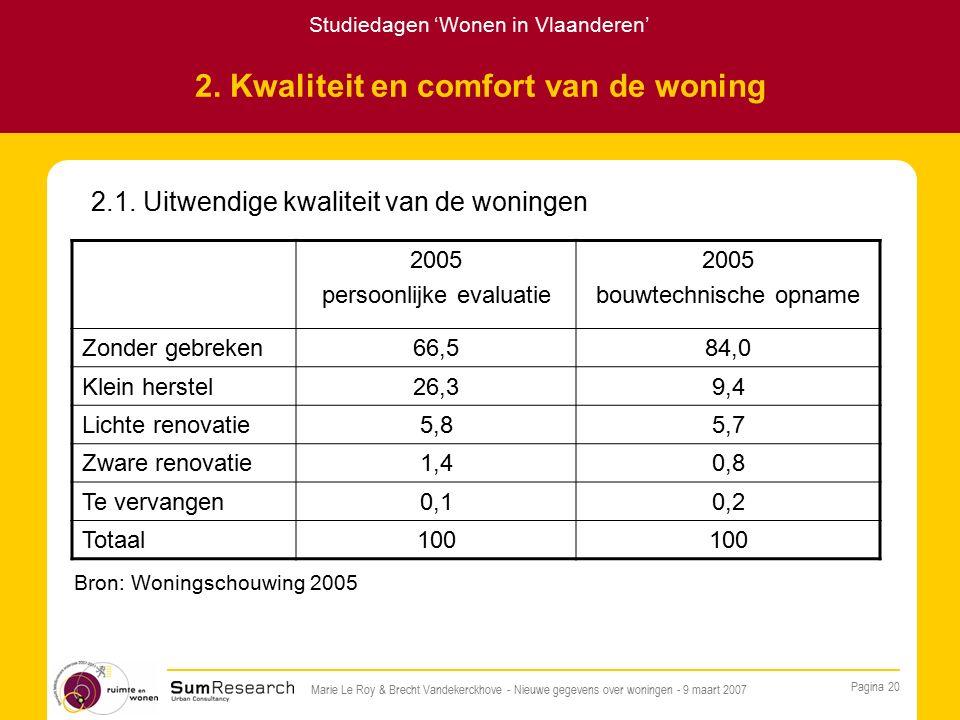 Studiedagen 'Wonen in Vlaanderen' Pagina 20 Marie Le Roy & Brecht Vandekerckhove - Nieuwe gegevens over woningen - 9 maart 2007 2.