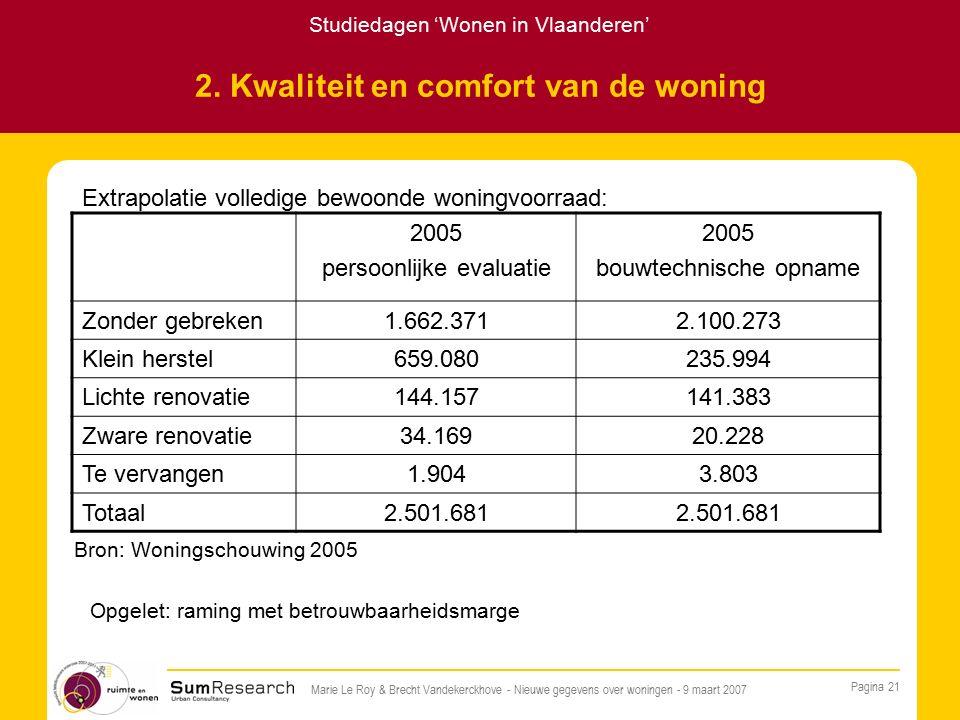 Studiedagen 'Wonen in Vlaanderen' Pagina 21 Marie Le Roy & Brecht Vandekerckhove - Nieuwe gegevens over woningen - 9 maart 2007 2.
