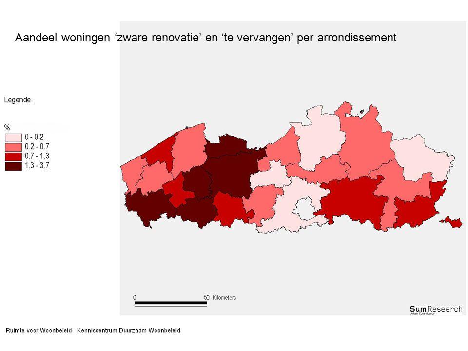 Studiedagen 'Wonen in Vlaanderen' Pagina 24 Marie Le Roy & Brecht Vandekerckhove - Nieuwe gegevens over woningen - 9 maart 2007 Aandeel woningen 'zware renovatie' en 'te vervangen' per arrondissement