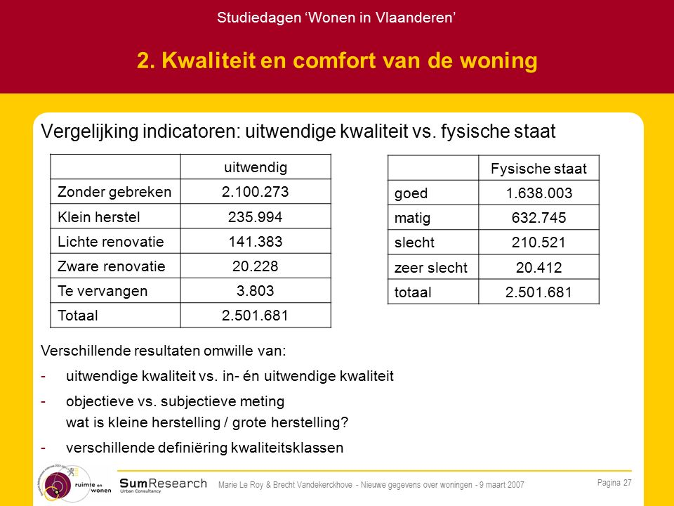 Studiedagen 'Wonen in Vlaanderen' Pagina 27 Marie Le Roy & Brecht Vandekerckhove - Nieuwe gegevens over woningen - 9 maart 2007 2.