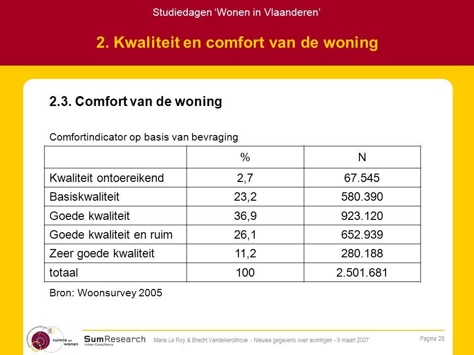 Studiedagen 'Wonen in Vlaanderen' Pagina 28 Marie Le Roy & Brecht Vandekerckhove - Nieuwe gegevens over woningen - 9 maart 2007 2.