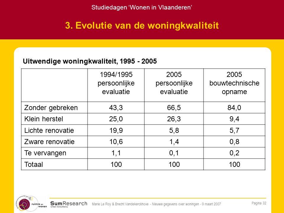 Studiedagen 'Wonen in Vlaanderen' Pagina 32 Marie Le Roy & Brecht Vandekerckhove - Nieuwe gegevens over woningen - 9 maart 2007 3.