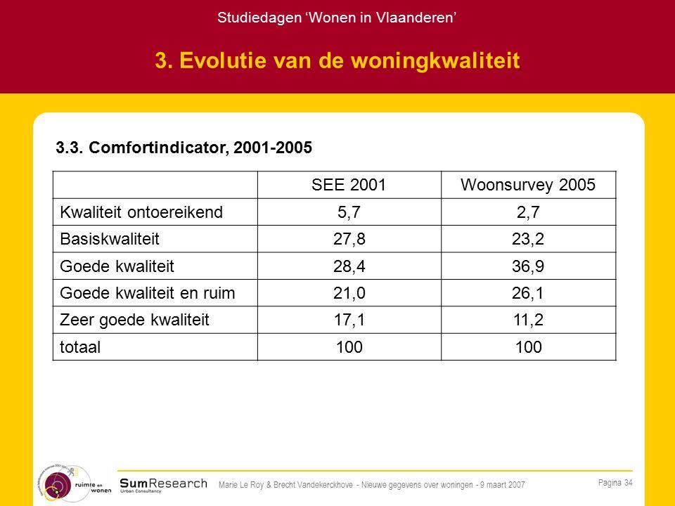 Studiedagen 'Wonen in Vlaanderen' Pagina 34 Marie Le Roy & Brecht Vandekerckhove - Nieuwe gegevens over woningen - 9 maart 2007 3.