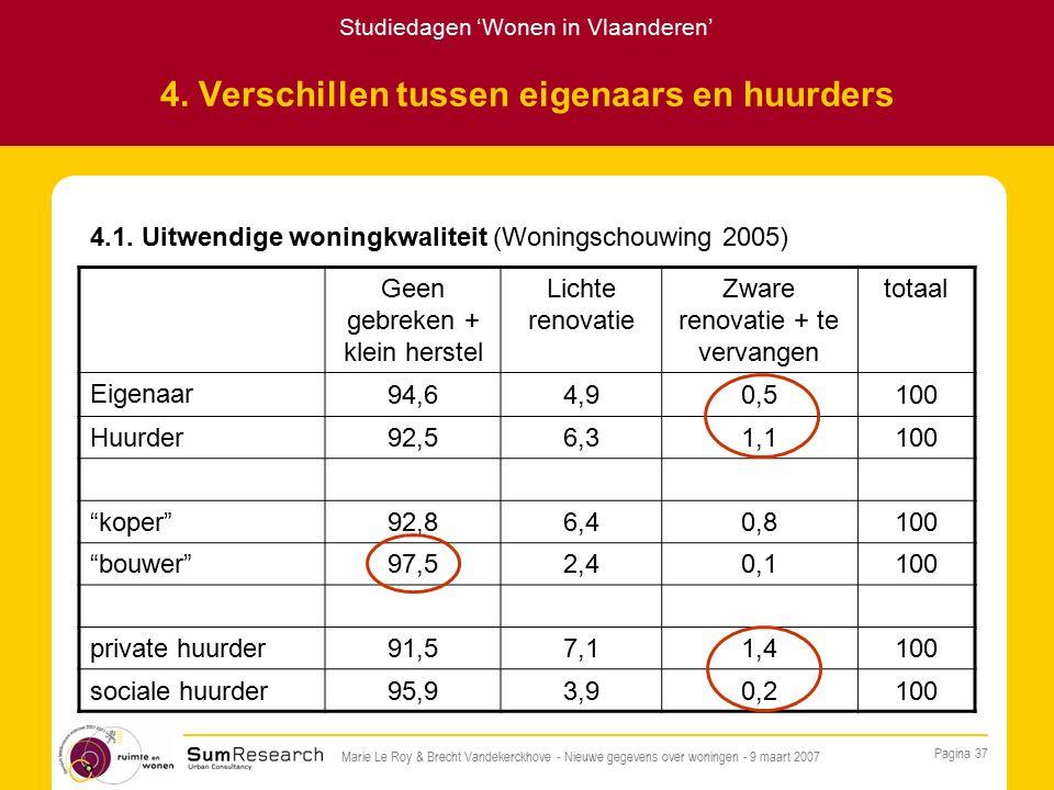 Studiedagen 'Wonen in Vlaanderen' Pagina 37 Marie Le Roy & Brecht Vandekerckhove - Nieuwe gegevens over woningen - 9 maart 2007 4.
