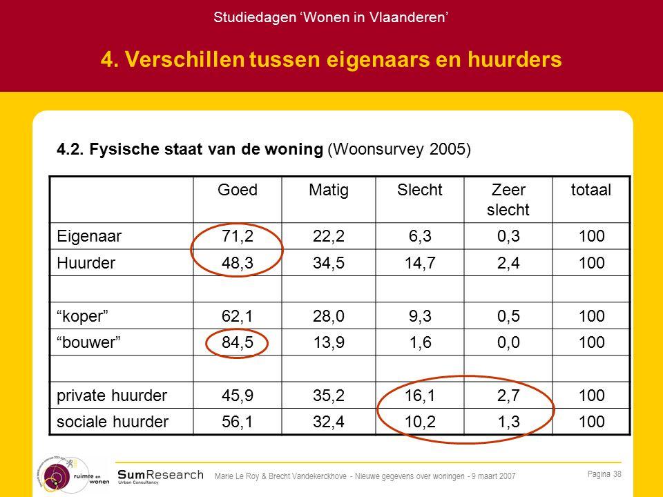 Studiedagen 'Wonen in Vlaanderen' Pagina 38 Marie Le Roy & Brecht Vandekerckhove - Nieuwe gegevens over woningen - 9 maart 2007 4.