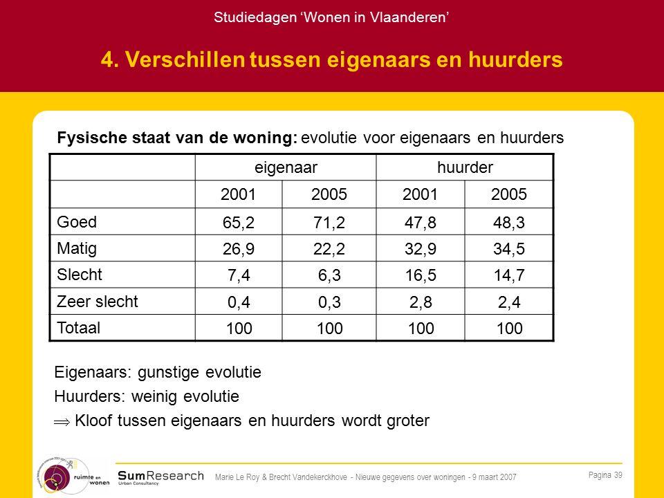Studiedagen 'Wonen in Vlaanderen' Pagina 39 Marie Le Roy & Brecht Vandekerckhove - Nieuwe gegevens over woningen - 9 maart 2007 4.