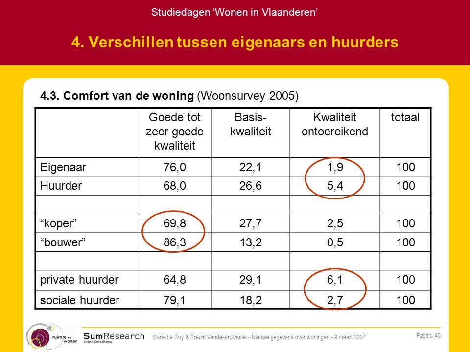 Studiedagen 'Wonen in Vlaanderen' Pagina 40 Marie Le Roy & Brecht Vandekerckhove - Nieuwe gegevens over woningen - 9 maart 2007 4.