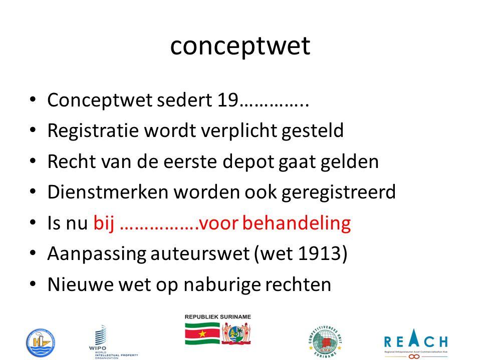 conceptwet Conceptwet sedert 19…………..