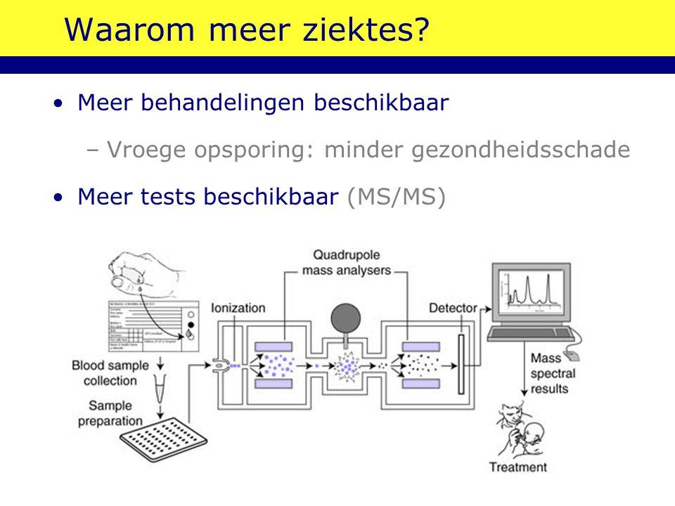 Waarom meer ziektes? Meer behandelingen beschikbaar –Vroege opsporing: minder gezondheidsschade Meer tests beschikbaar (MS/MS)