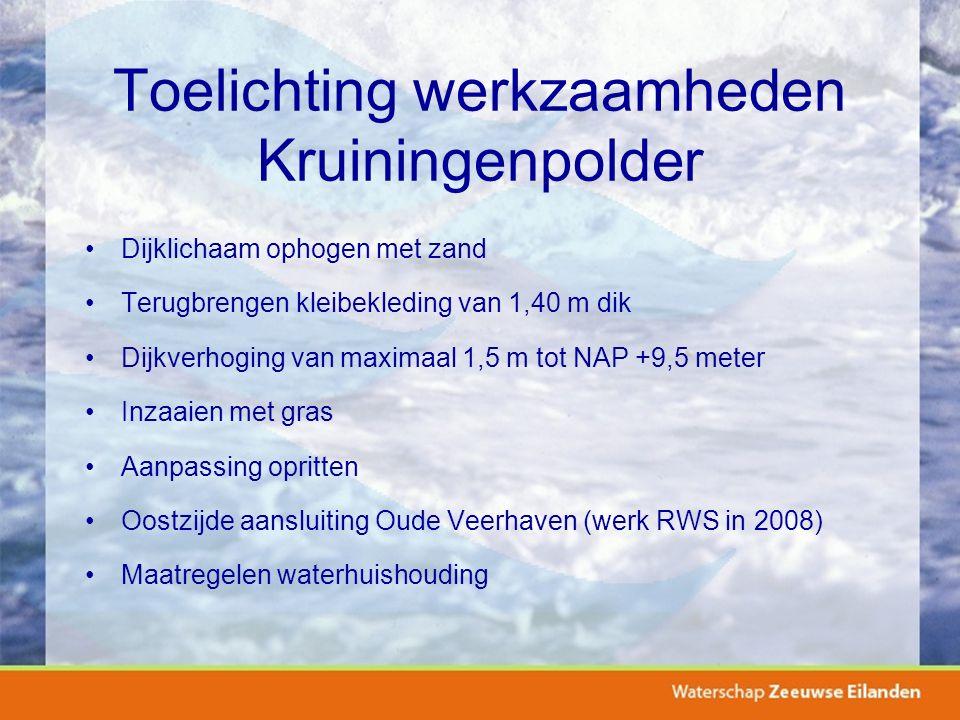 Toelichting werkzaamheden Kruiningenpolder Dijklichaam ophogen met zand Terugbrengen kleibekleding van 1,40 m dik Dijkverhoging van maximaal 1,5 m tot NAP +9,5 meter Inzaaien met gras Aanpassing opritten Oostzijde aansluiting Oude Veerhaven (werk RWS in 2008) Maatregelen waterhuishouding