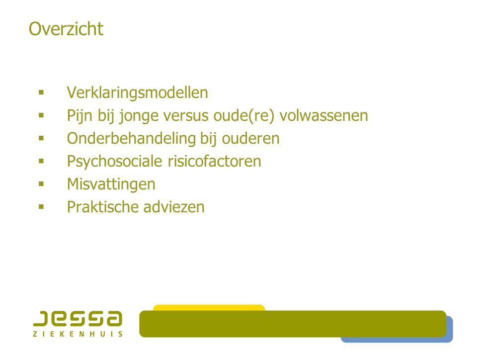 Verklaringsmodellen  Bio-psycho-sociaal model PIJN Sociaal Psychologisch Biologisch