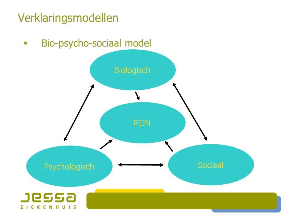 Verklaringsmodellen Dingemans, 1990