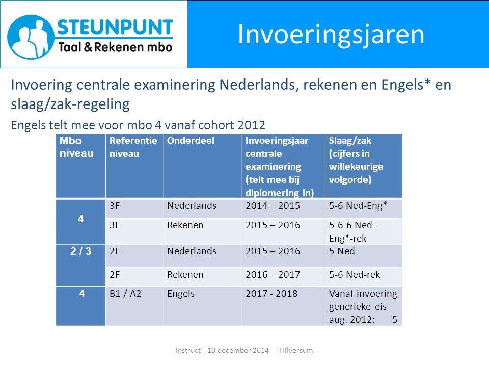 Invoeringsjaren Invoering centrale examinering Nederlands, rekenen en Engels* en slaag/zak-regeling Engels telt mee voor mbo 4 vanaf cohort 2012 Mbo niveau Referentie niveau OnderdeelInvoeringsjaar centrale examinering (telt mee bij diplomering in) Slaag/zak (cijfers in willekeurige volgorde) 4 3FNederlands2014 – 20155-6 Ned-Eng* 3FRekenen2015 – 20165-6-6 Ned- Eng*-rek 2 / 3 2FNederlands2015 – 20165 Ned 2FRekenen2016 – 20175-6 Ned-rek 4B1 / A2Engels2017 - 2018Vanaf invoering generieke eis aug.