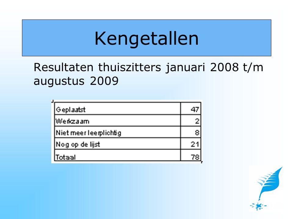Resultaten thuiszitters januari 2008 t/m augustus 2009 Kengetallen
