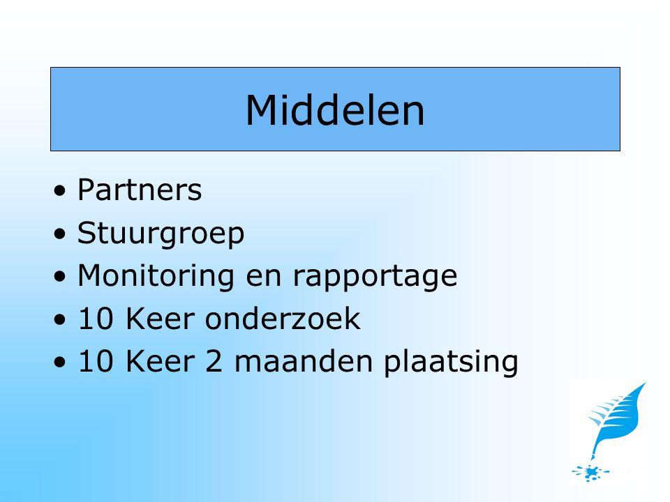 Partners Stuurgroep Monitoring en rapportage 10 Keer onderzoek 10 Keer 2 maanden plaatsing Middelen