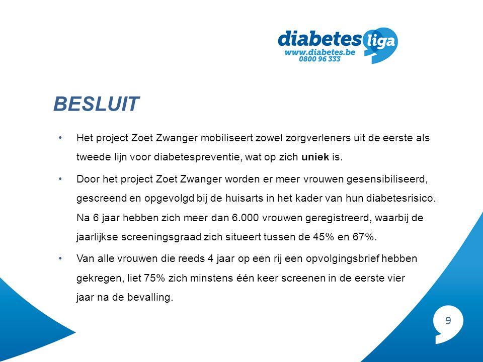 9 BESLUIT Het project Zoet Zwanger mobiliseert zowel zorgverleners uit de eerste als tweede lijn voor diabetespreventie, wat op zich uniek is.