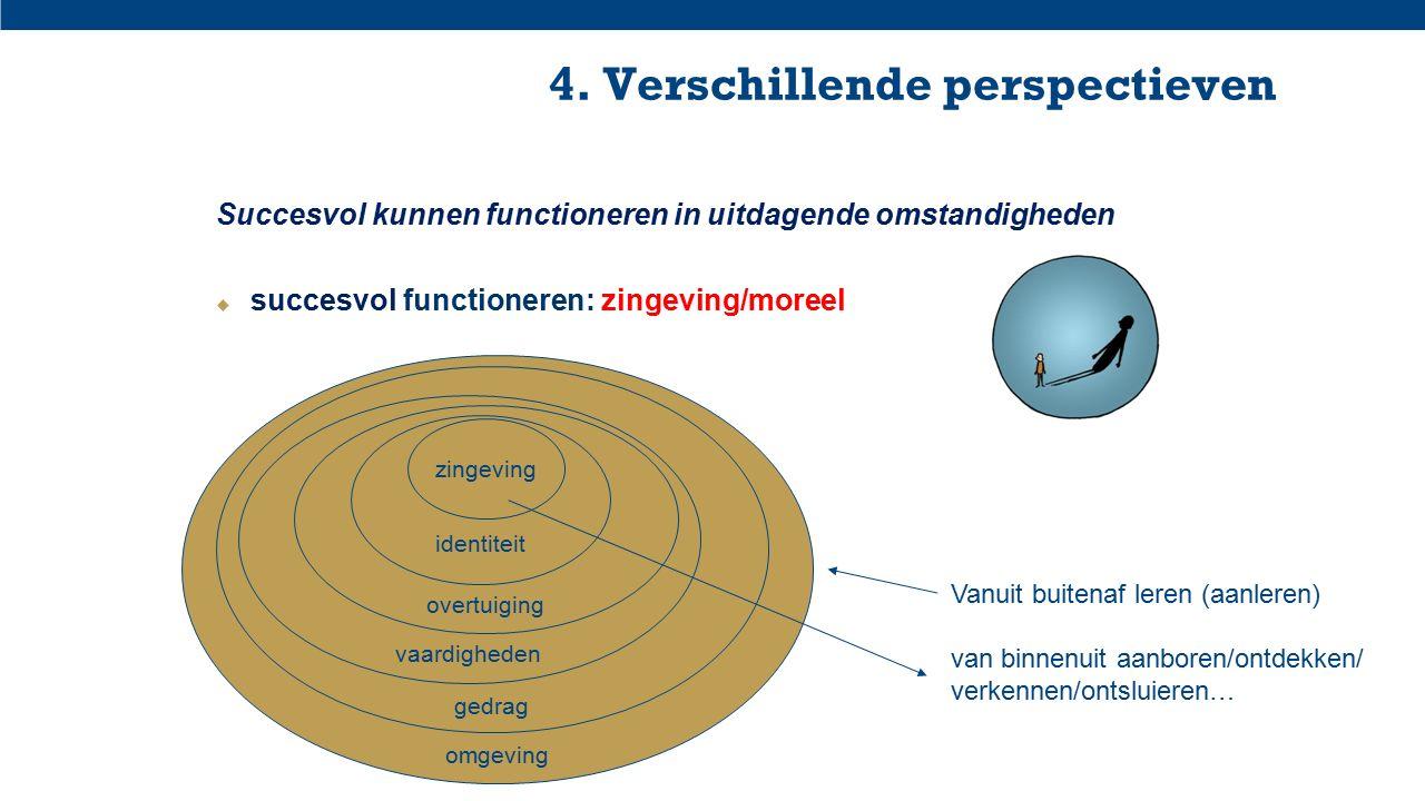 4. Verschillende perspectieven Succesvol kunnen functioneren in uitdagende omstandigheden  succesvol functioneren: zingeving/moreel omgeving gedrag v