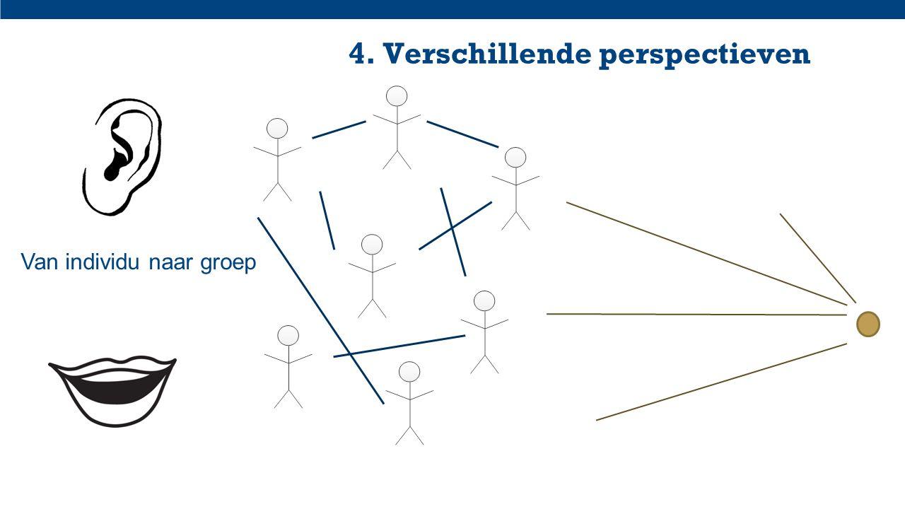 4. Verschillende perspectieven Van individu naar groep