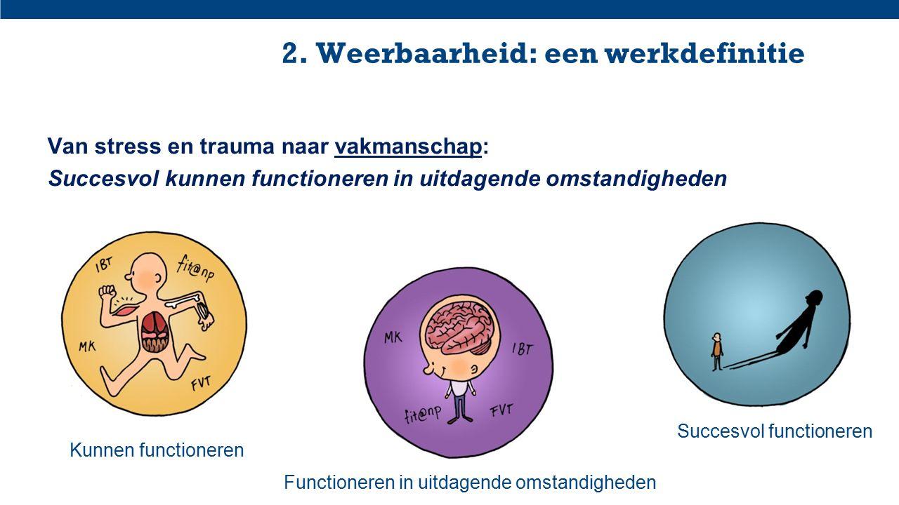 2. Weerbaarheid: een werkdefinitie Van stress en trauma naar vakmanschap: Succesvol kunnen functioneren in uitdagende omstandigheden Kunnen functioner