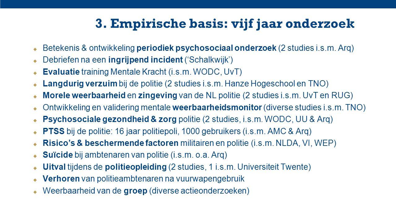 3. Empirische basis: vijf jaar onderzoek  Betekenis & ontwikkeling periodiek psychosociaal onderzoek (2 studies i.s.m. Arq)  Debriefen na een ingrij