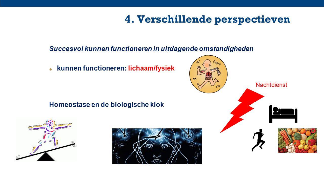 4. Verschillende perspectieven Succesvol kunnen functioneren in uitdagende omstandigheden  kunnen functioneren: lichaam/fysiek Homeostase en de biolo