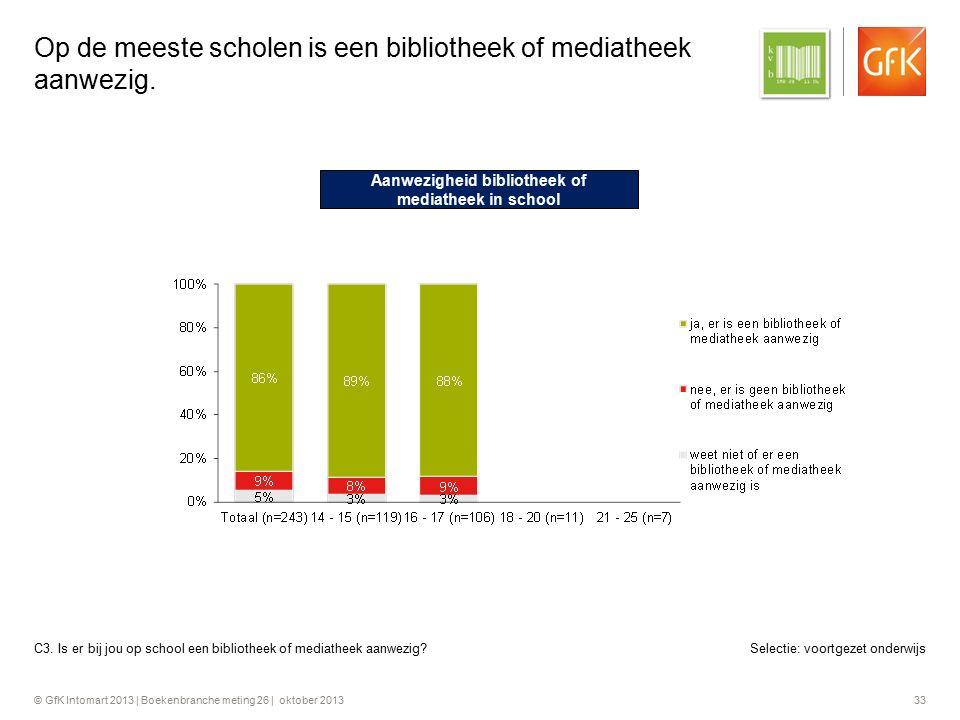 © GfK Intomart 2013 | Boekenbranche meting 26 | oktober 2013 33 Op de meeste scholen is een bibliotheek of mediatheek aanwezig. C3. Is er bij jou op s