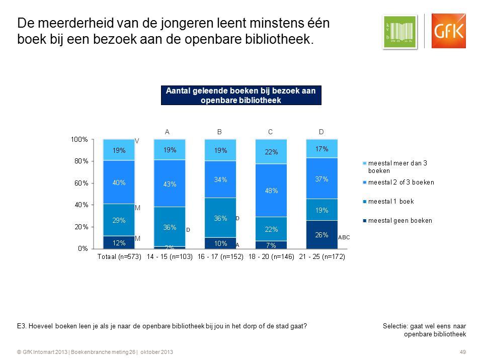© GfK Intomart 2013 | Boekenbranche meting 26 | oktober 2013 49 De meerderheid van de jongeren leent minstens één boek bij een bezoek aan de openbare