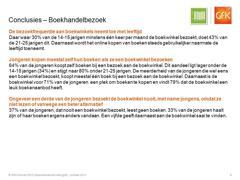 © GfK Intomart 2013 | Boekenbranche meting 26 | oktober 2013 30 Leessocialisatie / Leescultuur