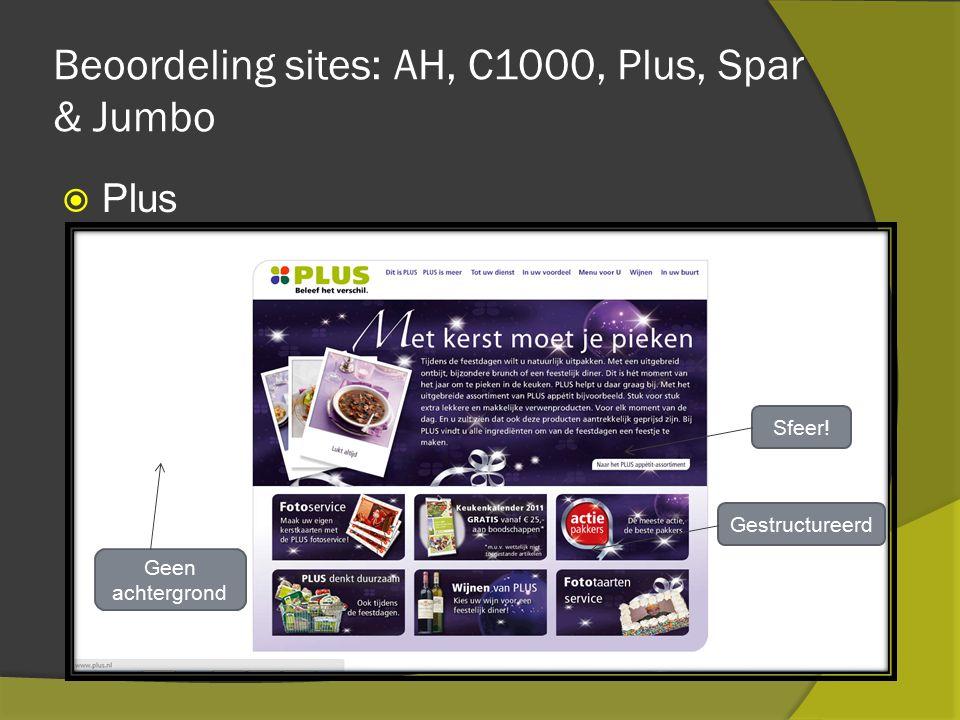 Beoordeling sites: AH, C1000, Plus, Spar & Jumbo  Plus Geen achtergrond Sfeer! Gestructureerd