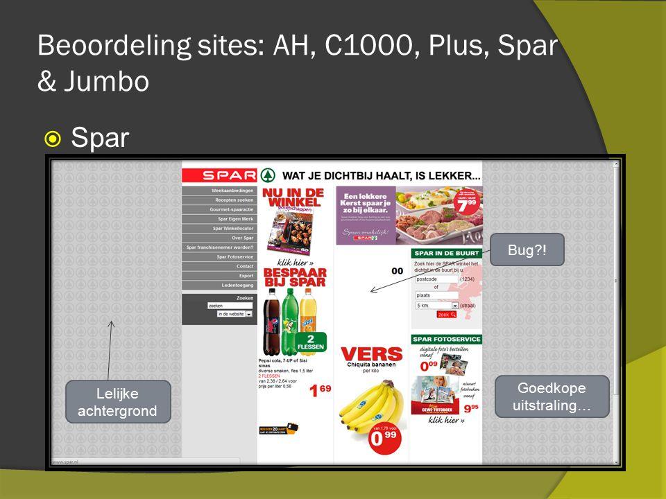 Beoordeling sites: AH, C1000, Plus, Spar & Jumbo  Spar Lelijke achtergrond Bug .