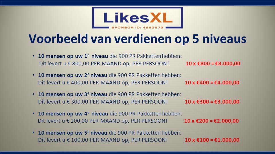 Voorbeeld van verdienen op 5 niveaus 10 mensen op uw 1 e niveau die 900 PR Pakketten hebben: Dit levert u € 800,00 PER MAAND op, PER PERSOON! 10 x €80