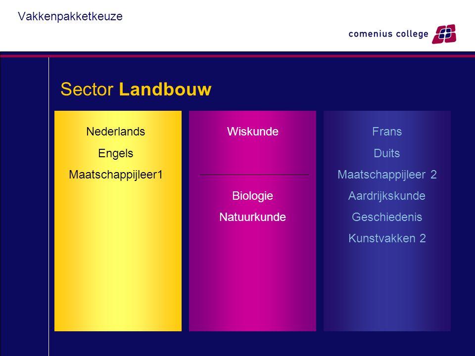 Sector Landbouw Nederlands Engels Maatschappijleer1 Frans Duits Maatschappijleer 2 Aardrijkskunde Geschiedenis Kunstvakken 2 Wiskunde Biologie Natuurkunde Vakkenpakketkeuze