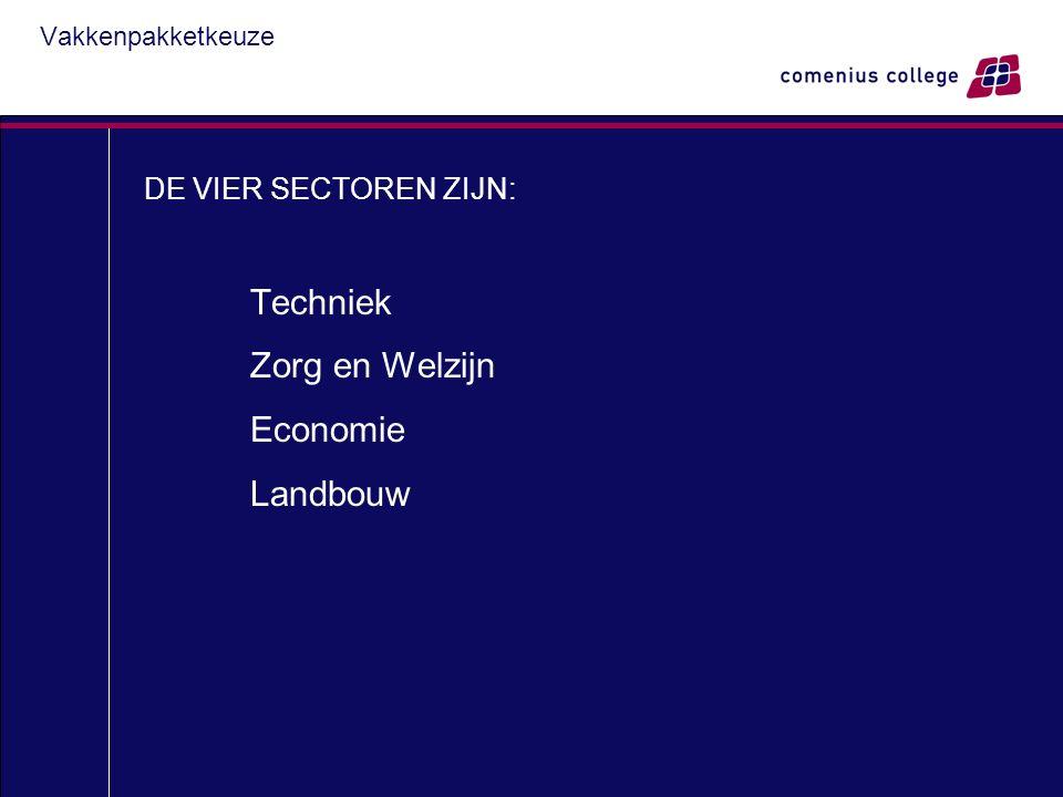 DE VIER SECTOREN ZIJN: Techniek Zorg en Welzijn Economie Landbouw Vakkenpakketkeuze
